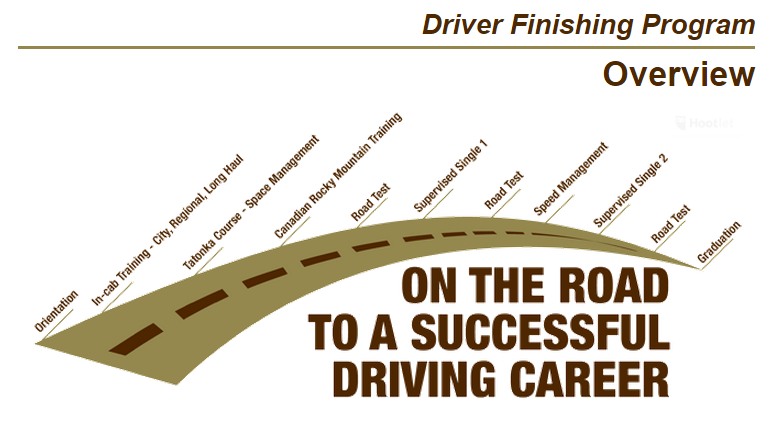 On the road to a successful driving career