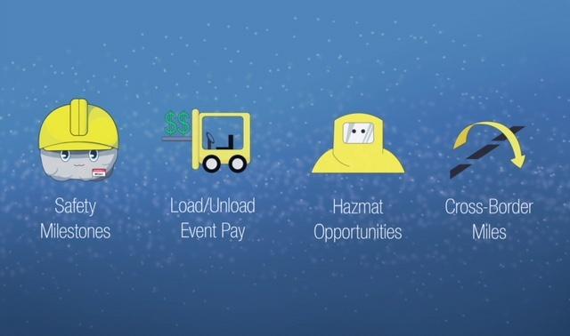 TruckerWages-Icons-Bonuses.jpg